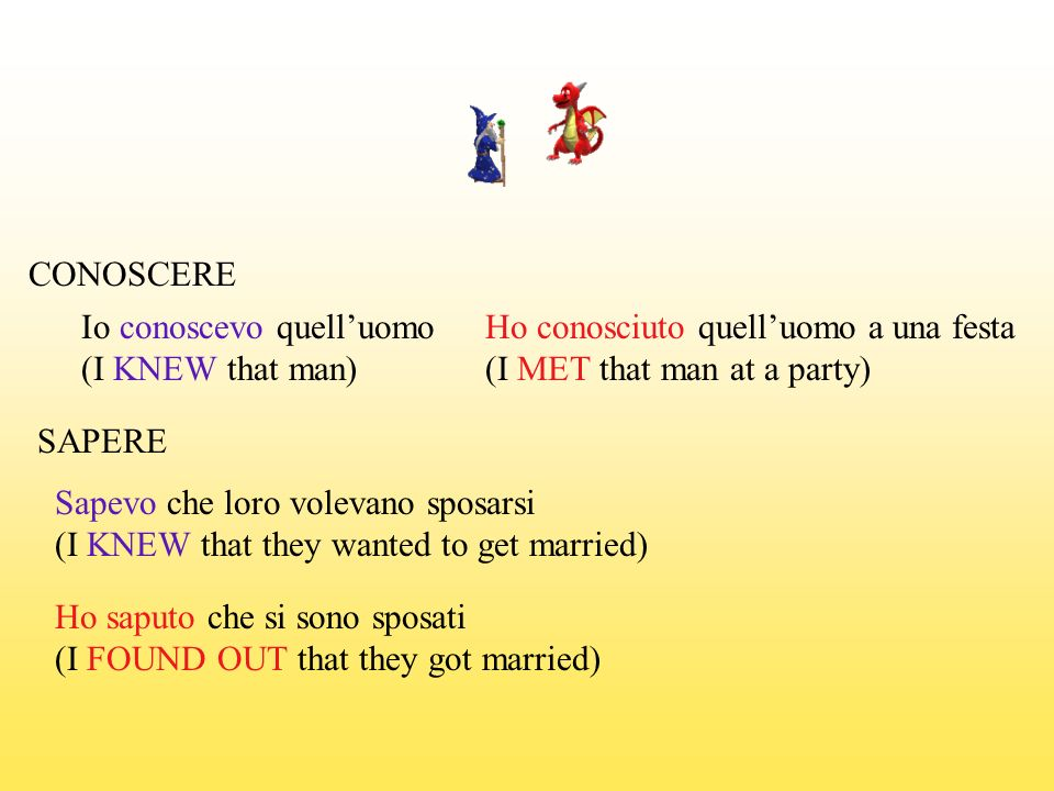 CONOSCERE SAPERE Ho saputo che si sono sposati (I FOUND OUT that they got married) Sapevo che loro volevano sposarsi (I KNEW that they wanted to get married) Io conoscevo quelluomo (I KNEW that man) Ho conosciuto quelluomo a una festa (I MET that man at a party)