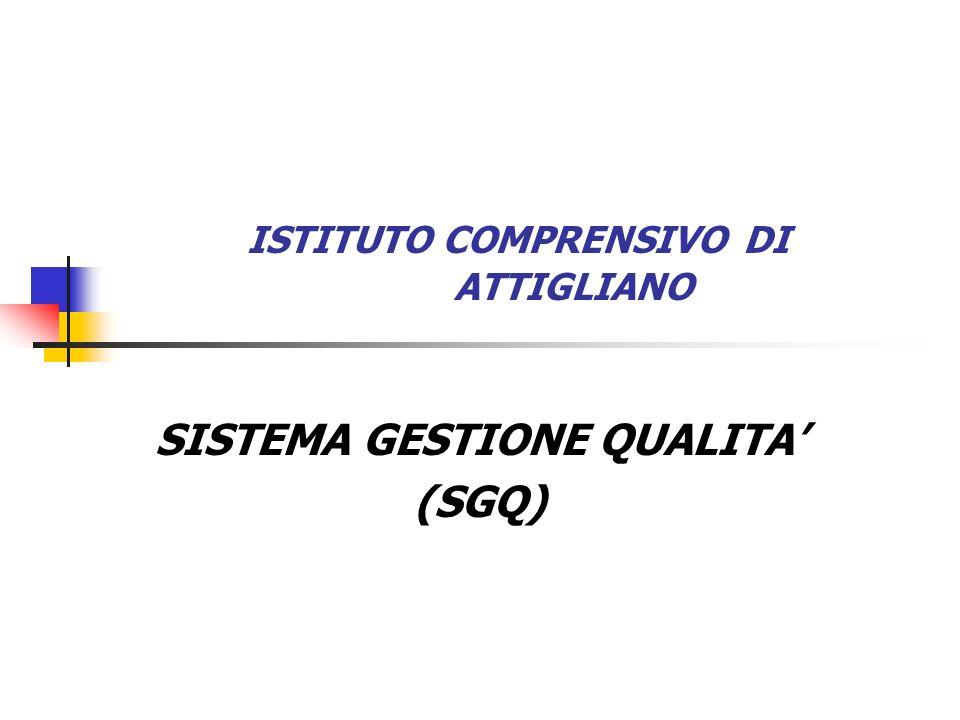 ISTITUTO COMPRENSIVO DI ATTIGLIANO SISTEMA GESTIONE QUALITA (SGQ)
