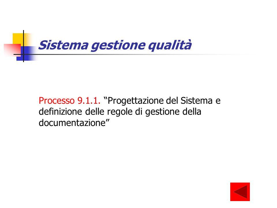 Sistema gestione qualità Processo 9.1.1. Progettazione del Sistema e definizione delle regole di gestione della documentazione