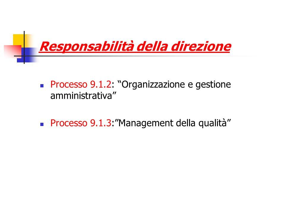 Responsabilità della direzione Processo 9.1.2: Organizzazione e gestione amministrativa Processo 9.1.3:Management della qualità