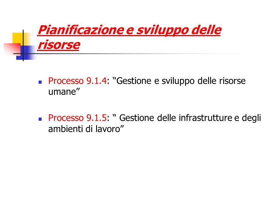 Pianificazione e sviluppo delle risorse Processo 9.1.4: Gestione e sviluppo delle risorse umane Processo 9.1.5: Gestione delle infrastrutture e degli