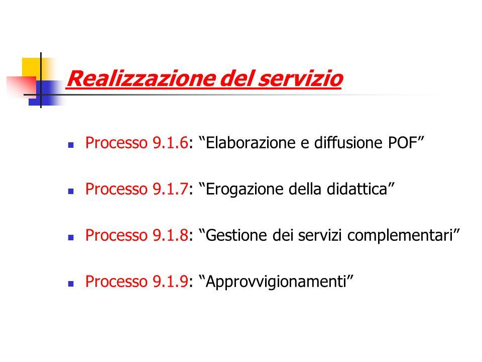 Realizzazione del servizio Processo 9.1.6: Elaborazione e diffusione POF Processo 9.1.7: Erogazione della didattica Processo 9.1.8: Gestione dei servizi complementari Processo 9.1.9: Approvvigionamenti