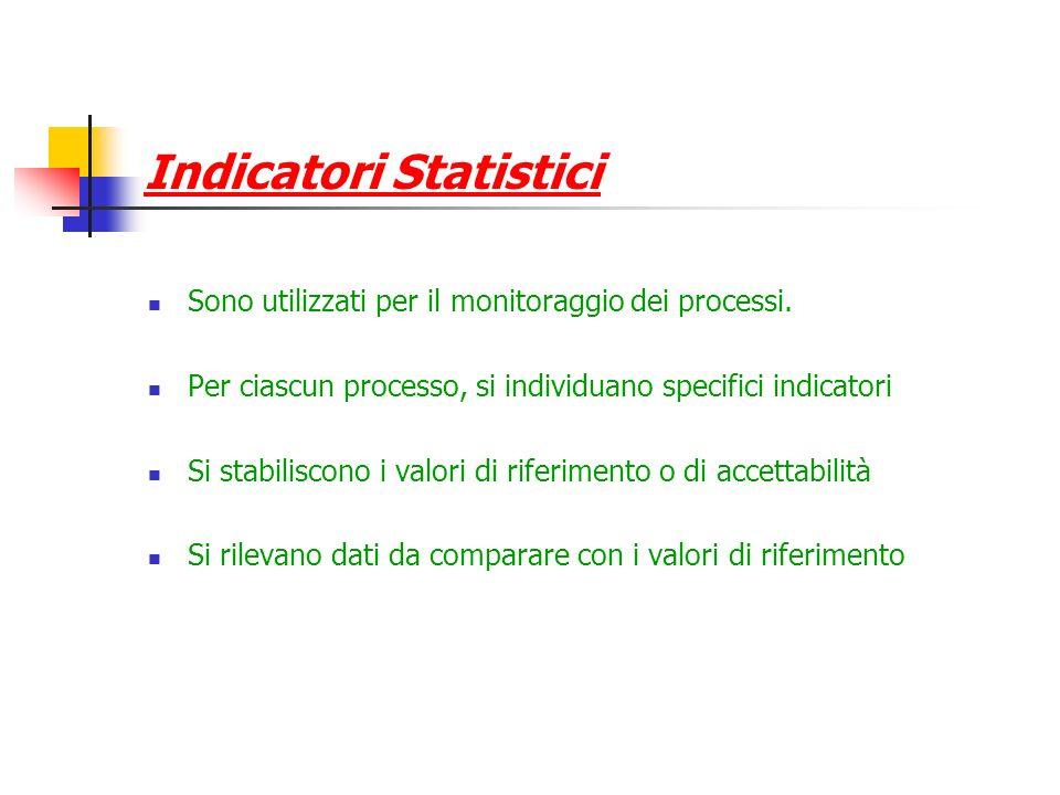 Indicatori Statistici Sono utilizzati per il monitoraggio dei processi. Per ciascun processo, si individuano specifici indicatori Si stabiliscono i va