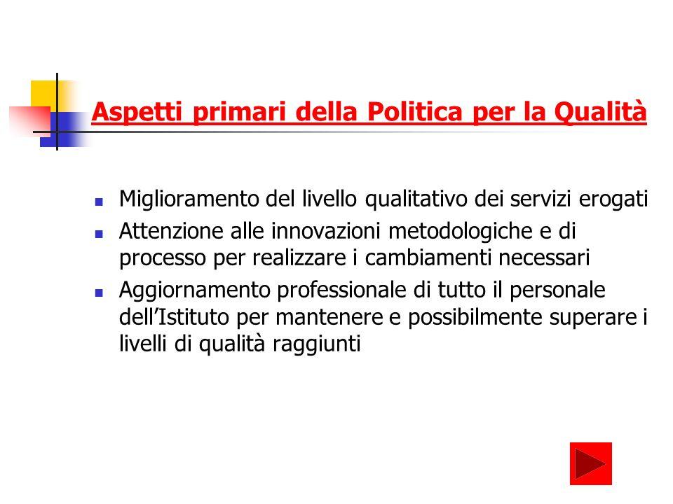 Aspetti primari della Politica per la Qualità Miglioramento del livello qualitativo dei servizi erogati Attenzione alle innovazioni metodologiche e di