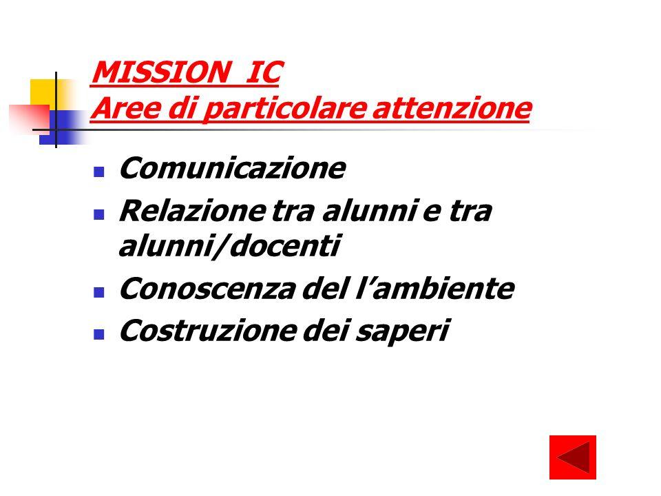 MISSION IC Aree di particolare attenzione Comunicazione Relazione tra alunni e tra alunni/docenti Conoscenza del lambiente Costruzione dei saperi