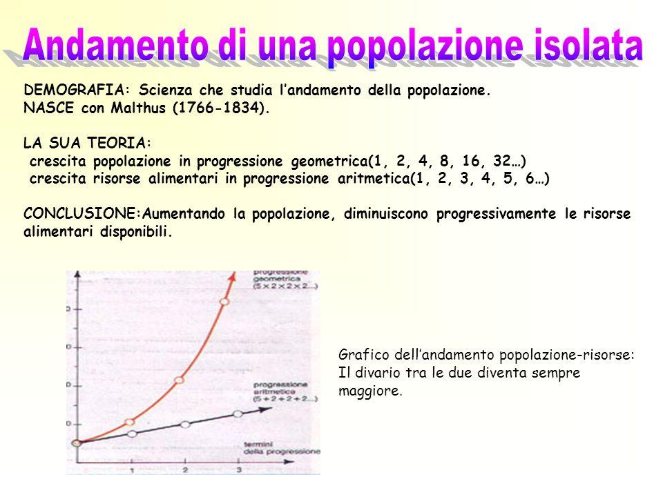 DEMOGRAFIA: Scienza che studia landamento della popolazione. NASCE con Malthus (1766-1834). LA SUA TEORIA: crescita popolazione in progressione geomet