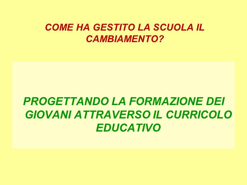 COSA E IL CURRICOLO EDUCATIVO.