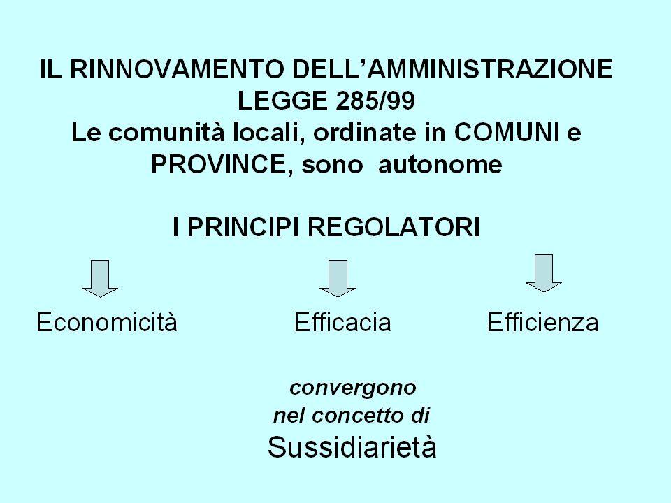 I PROVVEDIMENTI DEL 2000 DETTANO IN MATERIA DI ISTRUZIONE MODALITA E PROCEDURE PER IL TRASFERIMENTO DI FUNZIONI E COMPITI DI NATURA CONSULTIVA, ISTRUTTORIA E PREPARATORIA CONNESSI CON LESERCIZIO DELLE FUNZIONI AMMINISTRATIVE DALLO STATO AGLI ENTI LOCALI LA REGIONE DETERMINA FUNZIONI AMMINISTRATIVE DI COMPETENZA DEI COMUNI DELLE PROVINCE