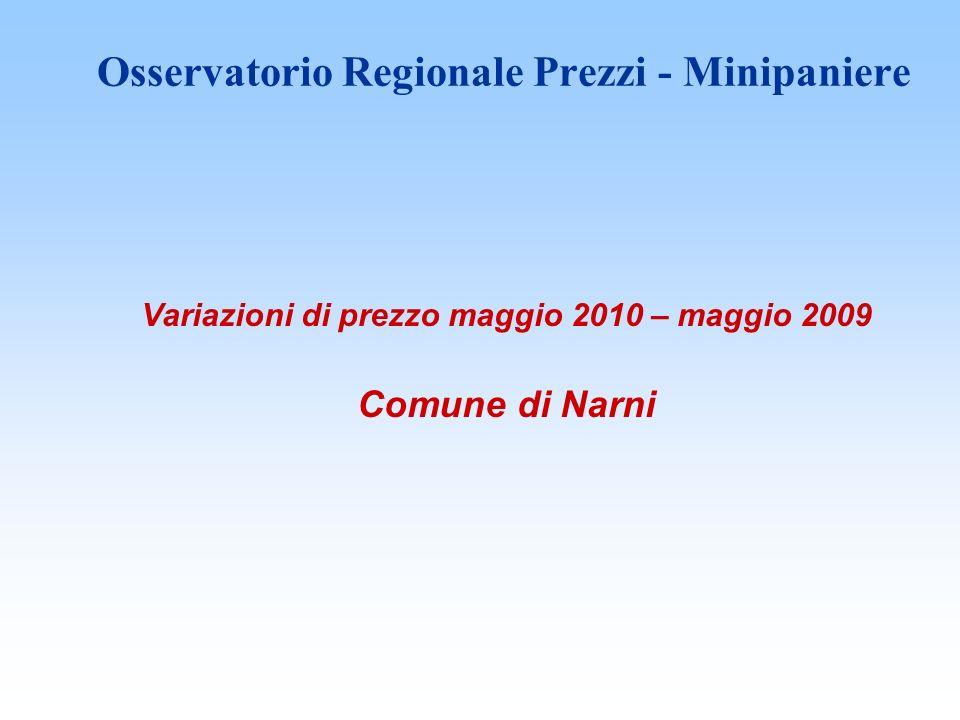 Osservatorio Regionale Prezzi - Minipaniere Variazioni di prezzo maggio 2010 – maggio 2009 Comune di Narni
