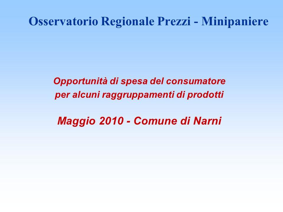 Osservatorio Regionale Prezzi - Minipaniere Opportunità di spesa del consumatore per alcuni raggruppamenti di prodotti Maggio 2010 - Comune di Narni