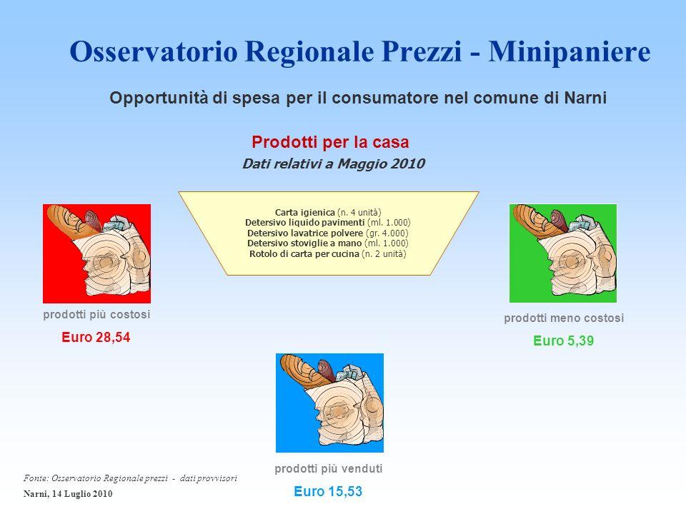 Osservatorio Regionale Prezzi - Minipaniere prodotti più costosi Euro 28,54 Prodotti per la casa prodotti meno costosi Euro 5,39 prodotti più venduti Euro 15,53 Carta igienica (n.