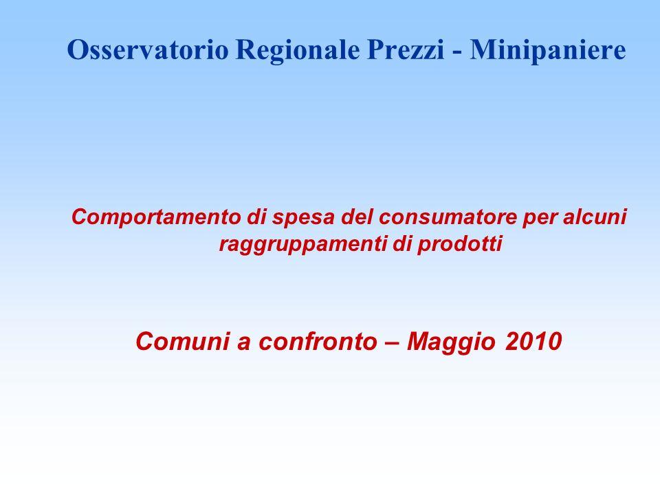 Osservatorio Regionale Prezzi - Minipaniere Comportamento di spesa del consumatore per alcuni raggruppamenti di prodotti Comuni a confronto – Maggio 2010