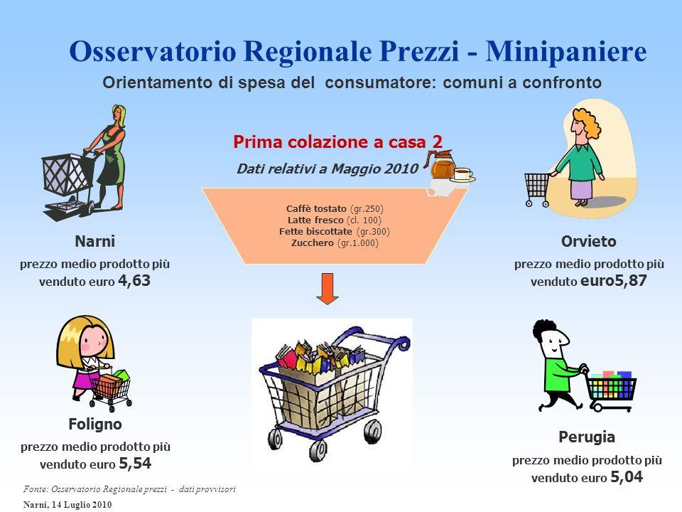 Osservatorio Regionale Prezzi - Minipaniere Caffè tostato (gr.250) Latte fresco (cl.