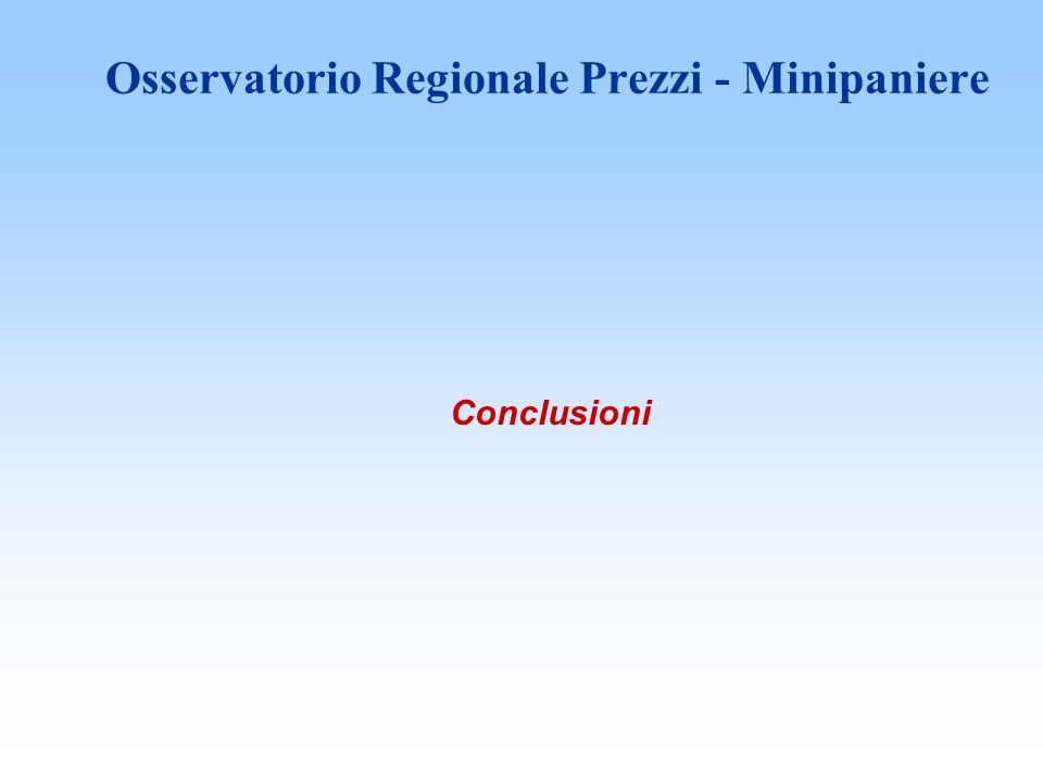 Osservatorio Regionale Prezzi - Minipaniere Conclusioni