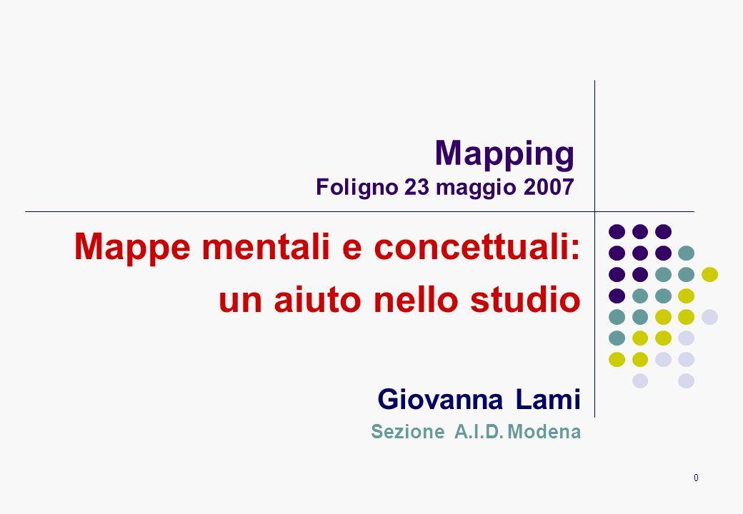 0 Mapping Foligno 23 maggio 2007 Mappe mentali e concettuali: un aiuto nello studio Giovanna Lami Sezione A.I.D. Modena