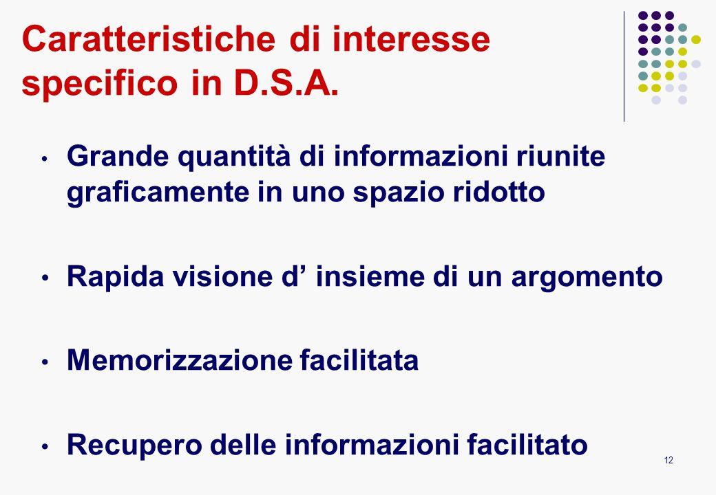 12 Caratteristiche di interesse specifico in D.S.A. Grande quantità di informazioni riunite graficamente in uno spazio ridotto Rapida visione d insiem