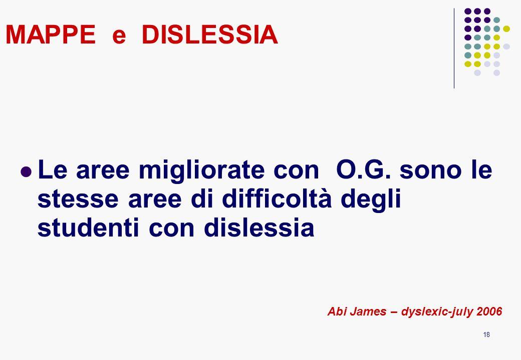 18 MAPPE e DISLESSIA Le aree migliorate con O.G. sono le stesse aree di difficoltà degli studenti con dislessia Abi James – dyslexic-july 2006
