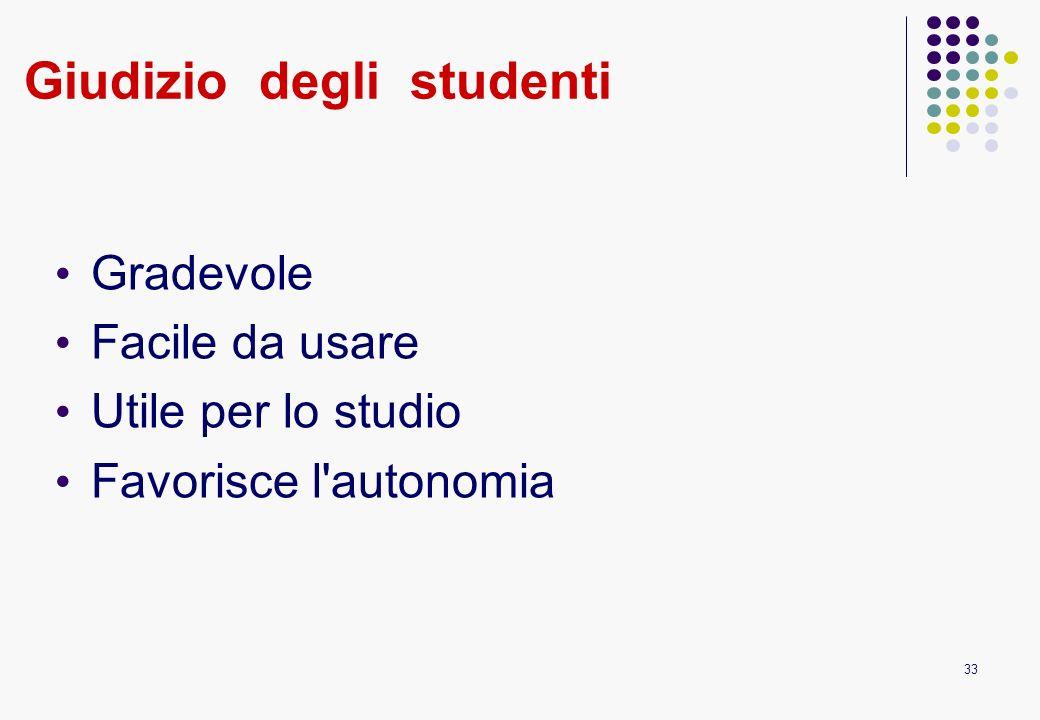 33 Giudizio degli studenti Gradevole Facile da usare Utile per lo studio Favorisce l'autonomia