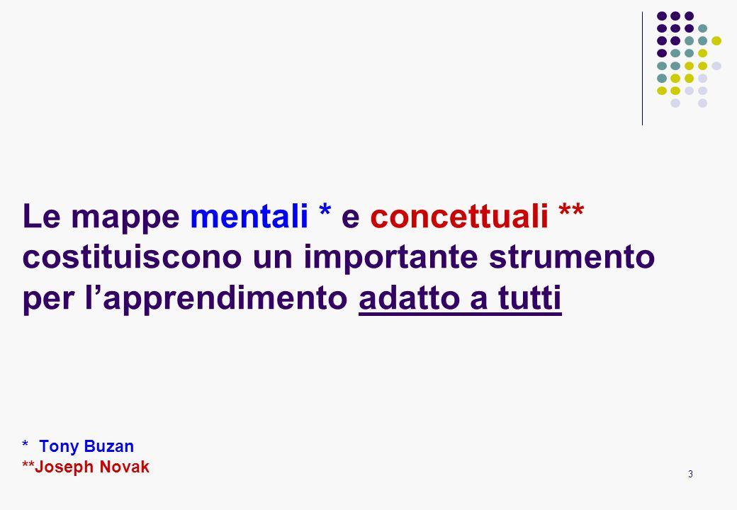 3 Le mappe mentali * e concettuali ** costituiscono un importante strumento per lapprendimento adatto a tutti * Tony Buzan **Joseph Novak