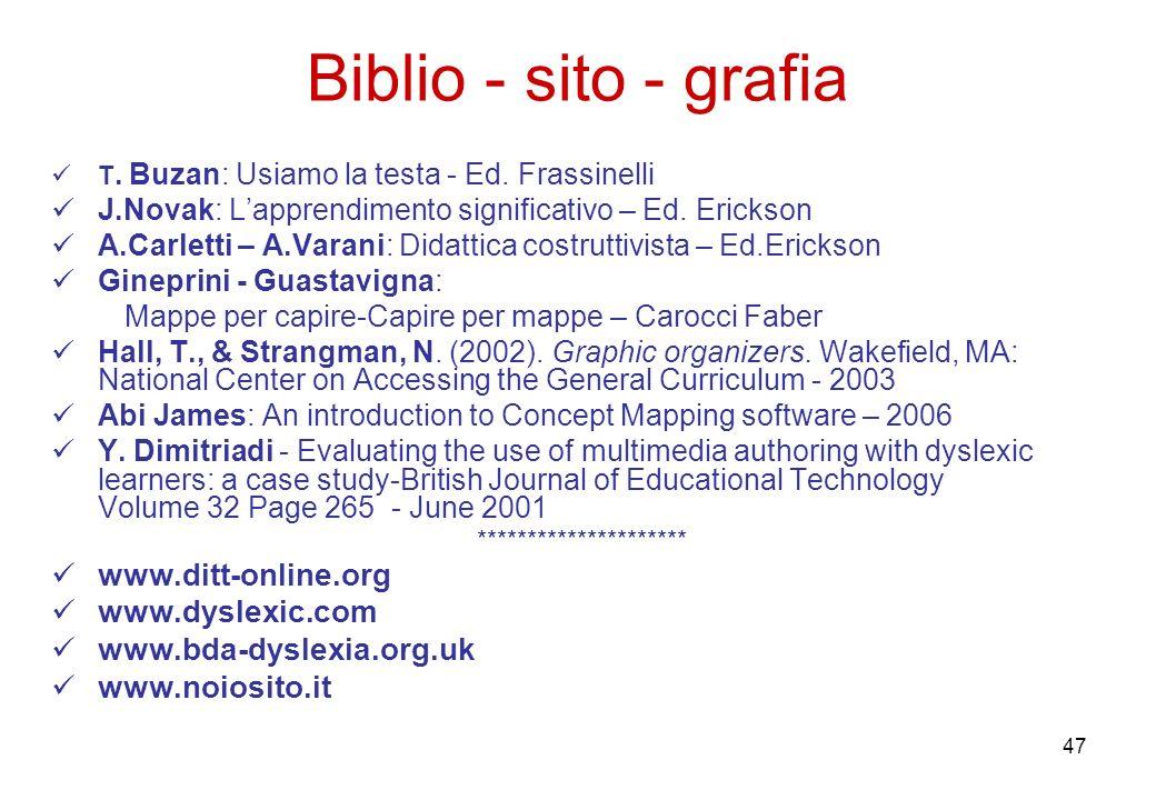 47 Biblio - sito - grafia T. Buzan: Usiamo la testa - Ed. Frassinelli J.Novak: Lapprendimento significativo – Ed. Erickson A.Carletti – A.Varani: Dida