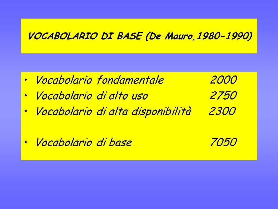 VOCABOLARIO DI BASE (De Mauro,1980-1990) Vocabolario fondamentale 2000 Vocabolario di alto uso 2750 Vocabolario di alta disponibilità 2300 Vocabolario di base 7050