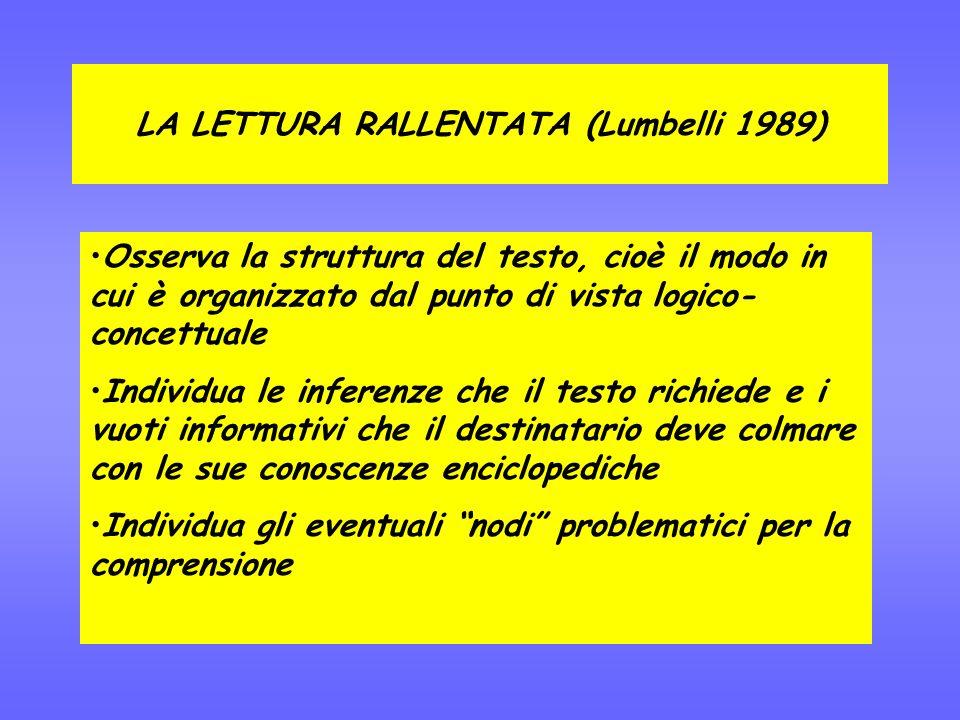 LA LETTURA RALLENTATA (Lumbelli 1989) Osserva la struttura del testo, cioè il modo in cui è organizzato dal punto di vista logico- concettuale Individua le inferenze che il testo richiede e i vuoti informativi che il destinatario deve colmare con le sue conoscenze enciclopediche Individua gli eventuali nodi problematici per la comprensione
