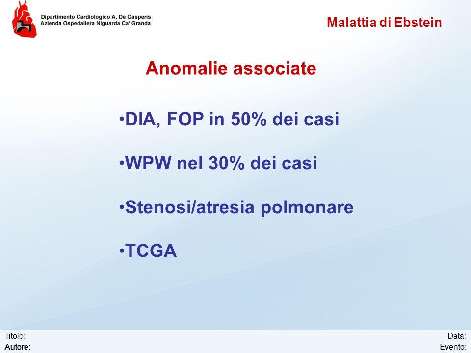 Data: Evento: Titolo: Autore:Evento:Autore: Anomalie associate DIA, FOP in 50% dei casi WPW nel 30% dei casi Stenosi/atresia polmonare TCGA Malattia d