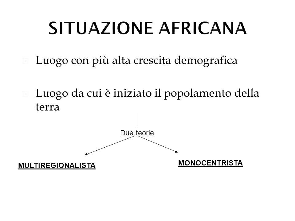 Luogo con più alta crescita demografica Luogo da cui è iniziato il popolamento della terra Due teorie MULTIREGIONALISTA MONOCENTRISTA