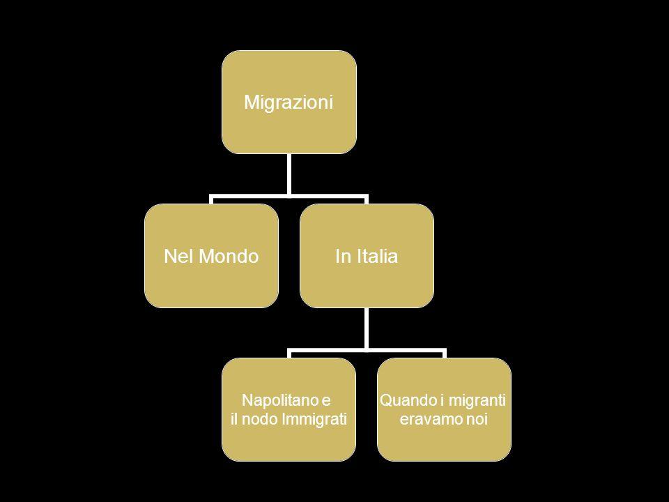Migrazioni Nel MondoIn Italia Napolitano e il nodo Immigrati Quando i migranti eravamo noi