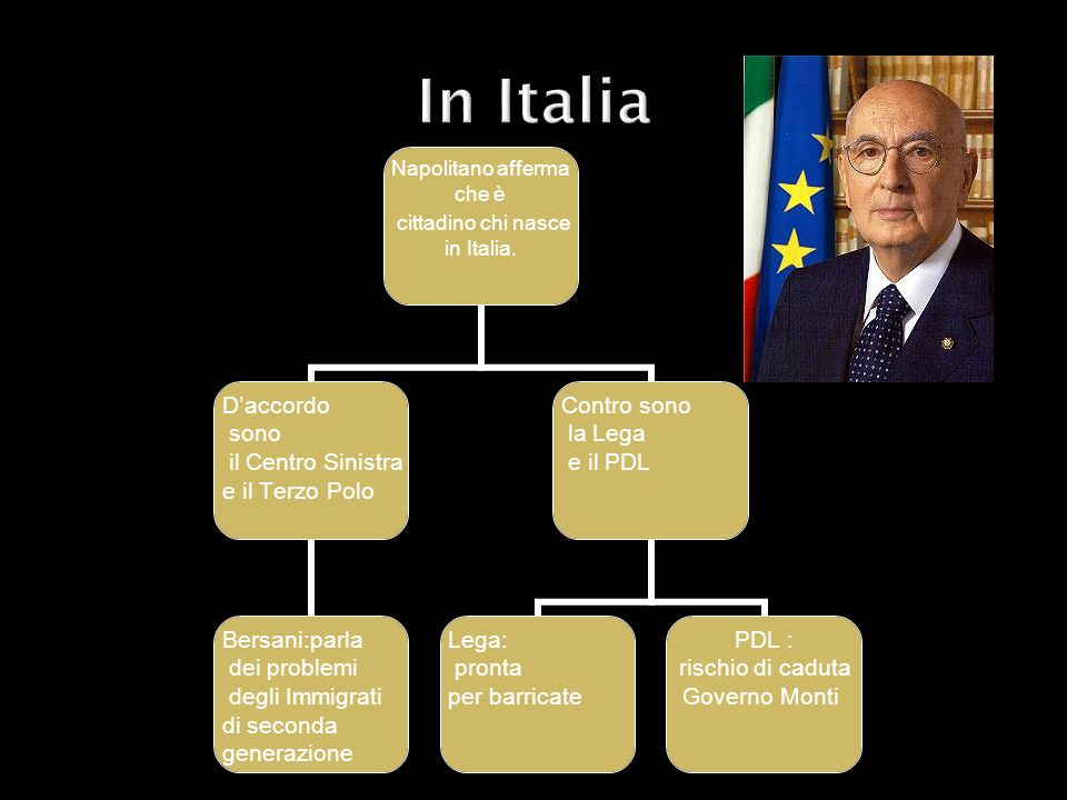 Napolitano afferma che è cittadino chi nasce in Italia. Daccordo sono il Centro Sinistra e il Terzo Polo Bersani:parla dei problemi degli Immigrati di