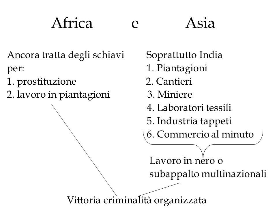 Ancora tratta degli schiavi Soprattutto India per: 1. Piantagioni 1. prostituzione 2. Cantieri 2. lavoro in piantagioni 3. Miniere 4. Laboratori tessi