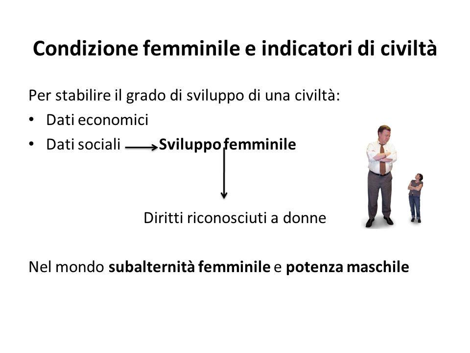 Condizione femminile e indicatori di civiltà Per stabilire il grado di sviluppo di una civiltà: Dati economici Dati sociali Sviluppo femminile Diritti