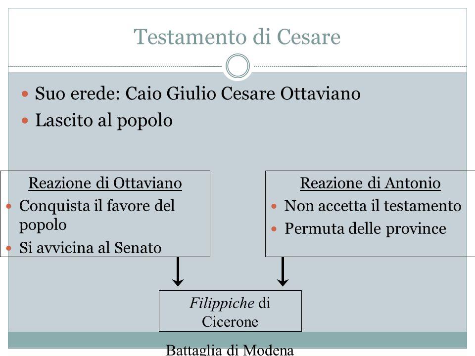 Testamento di Cesare Suo erede: Caio Giulio Cesare Ottaviano Lascito al popolo Reazione di Ottaviano Conquista il favore del popolo Si avvicina al Sen