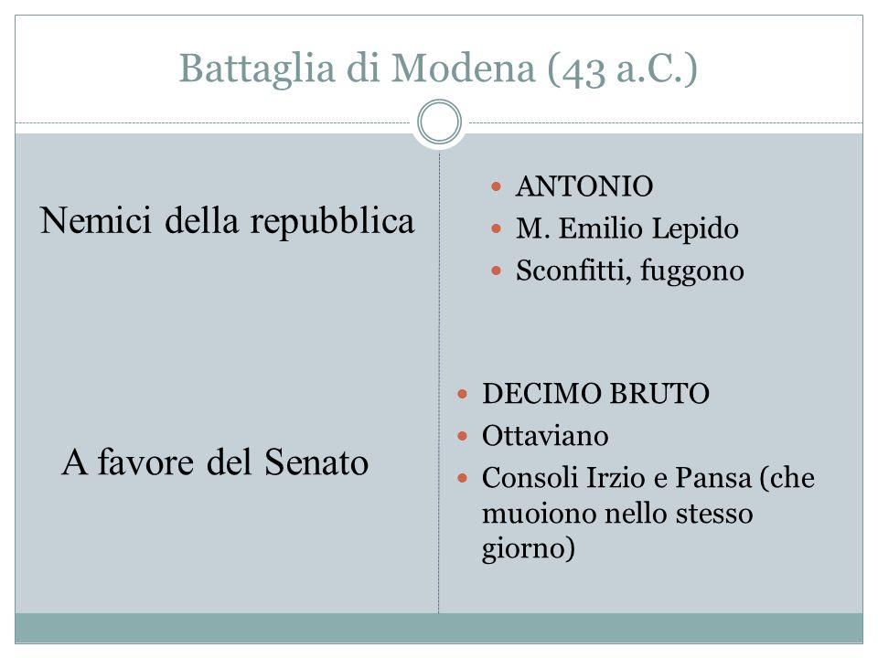 Battaglia di Modena (43 a.C.) ANTONIO M. Emilio Lepido Sconfitti, fuggono DECIMO BRUTO Ottaviano Consoli Irzio e Pansa (che muoiono nello stesso giorn