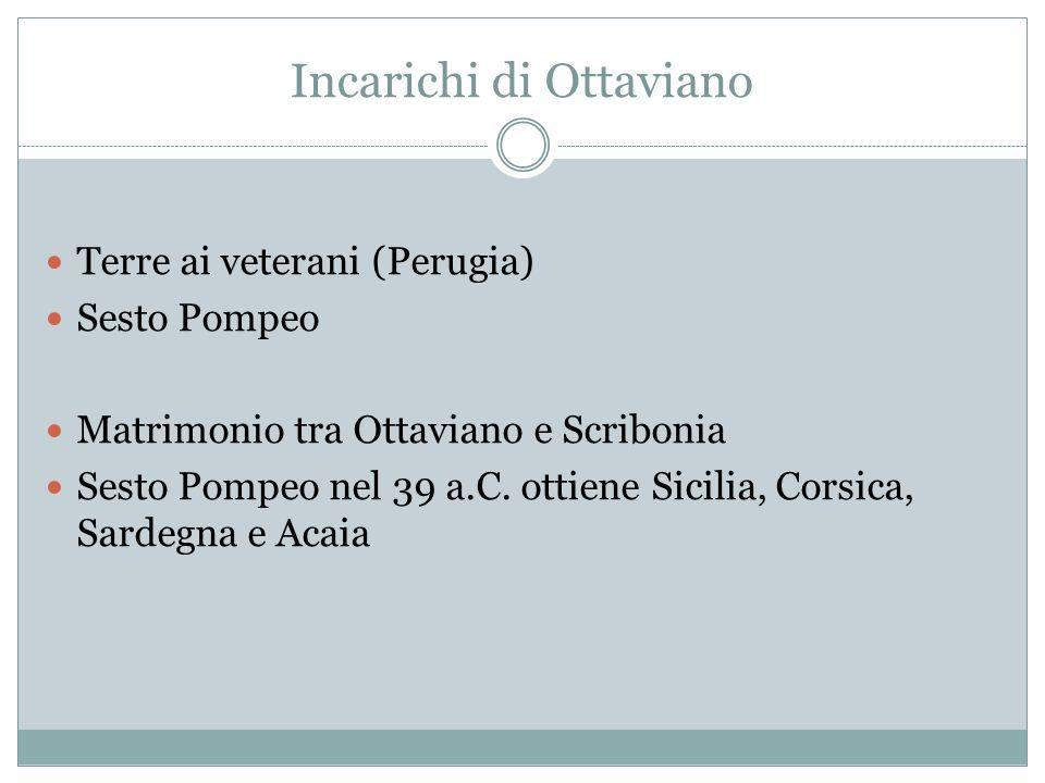 Incarichi di Ottaviano Terre ai veterani (Perugia) Sesto Pompeo Matrimonio tra Ottaviano e Scribonia Sesto Pompeo nel 39 a.C. ottiene Sicilia, Corsica