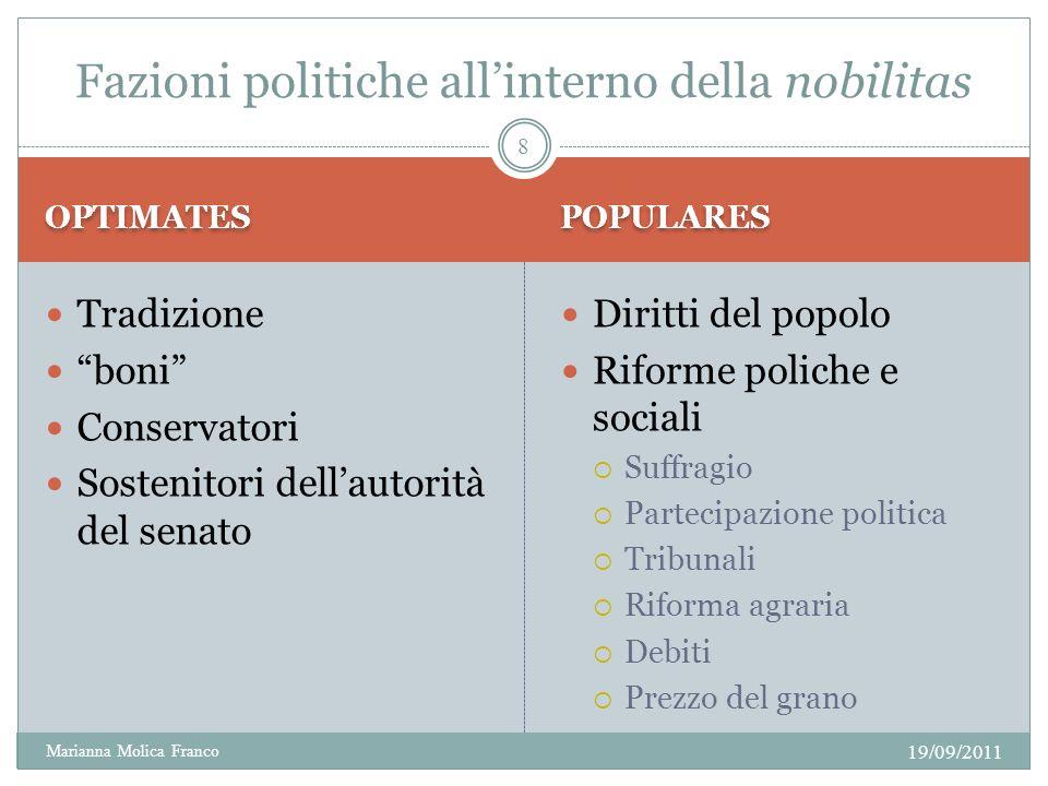 OPTIMATES POPULARES 19/09/2011 Marianna Molica Franco Tradizione boni Conservatori Sostenitori dellautorità del senato Diritti del popolo Riforme poli