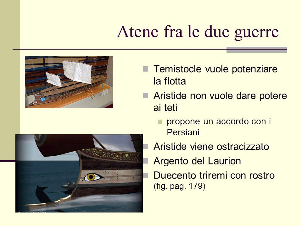 Atene fra le due guerre Temistocle vuole potenziare la flotta Aristide non vuole dare potere ai teti propone un accordo con i Persiani Aristide viene