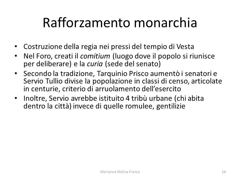 Rafforzamento monarchia Costruzione della regia nei pressi del tempio di Vesta Nel Foro, creati il comitium (luogo dove il popolo si riunisce per deli