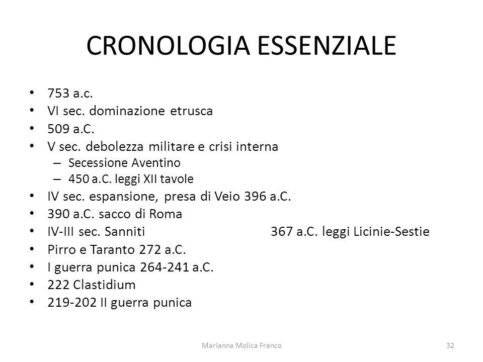 CRONOLOGIA ESSENZIALE 753 a.c. VI sec. dominazione etrusca 509 a.C. V sec. debolezza militare e crisi interna – Secessione Aventino – 450 a.C. leggi X
