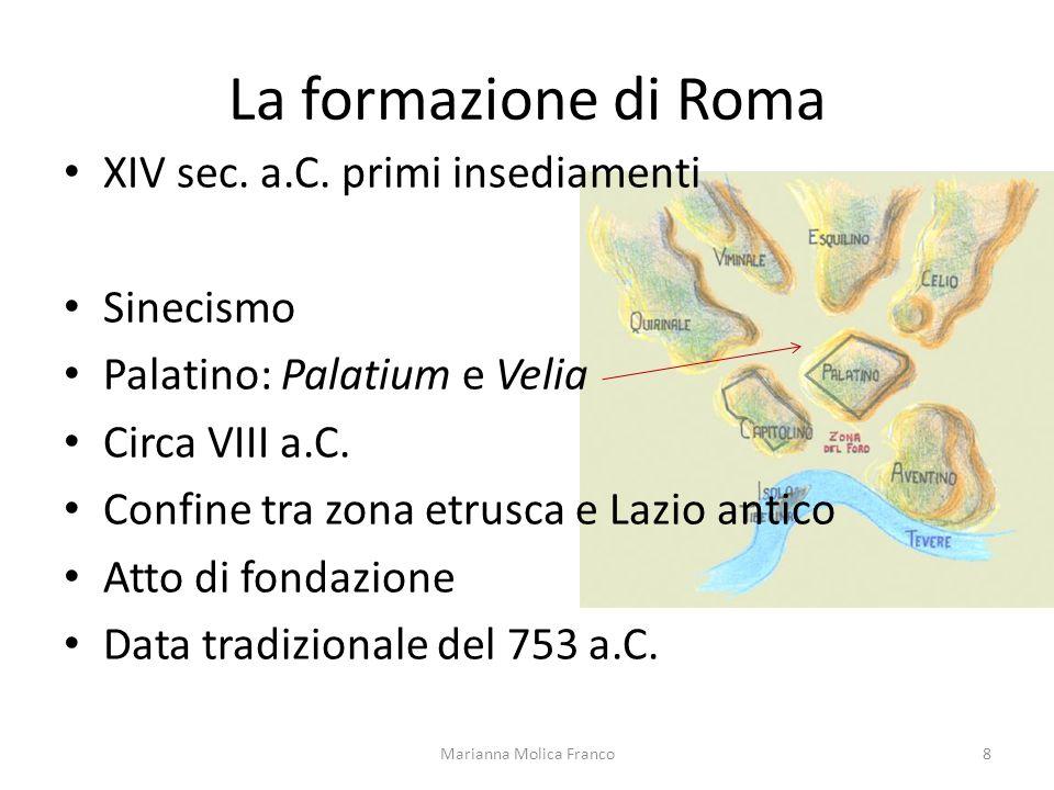 La formazione di Roma XIV sec. a.C. primi insediamenti Sinecismo Palatino: Palatium e Velia Circa VIII a.C. Confine tra zona etrusca e Lazio antico At