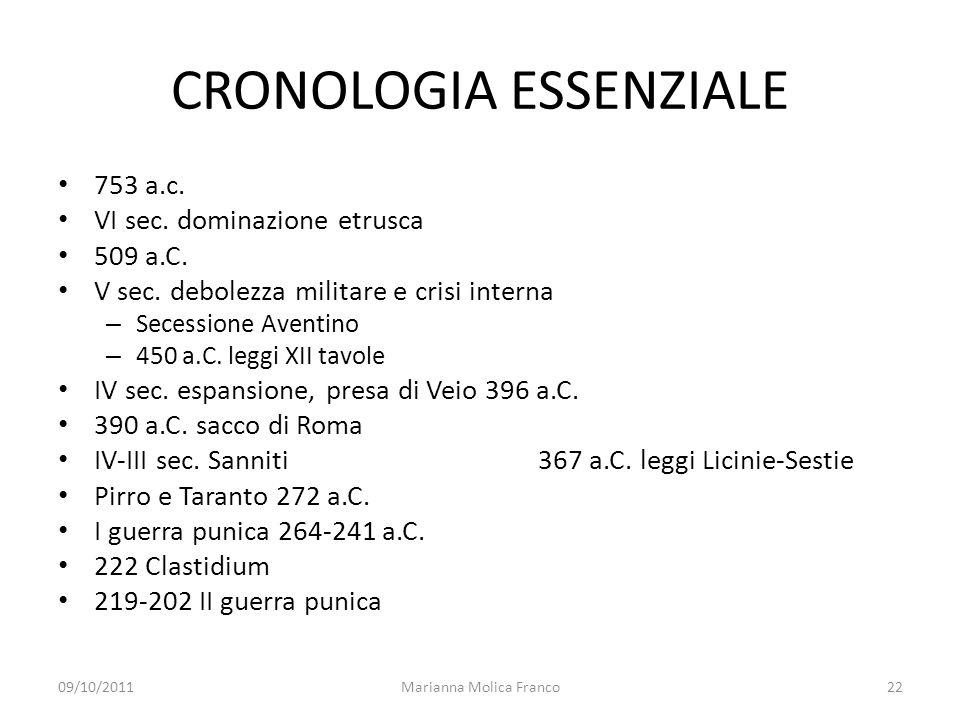CRONOLOGIA ESSENZIALE 753 a.c.VI sec. dominazione etrusca 509 a.C.