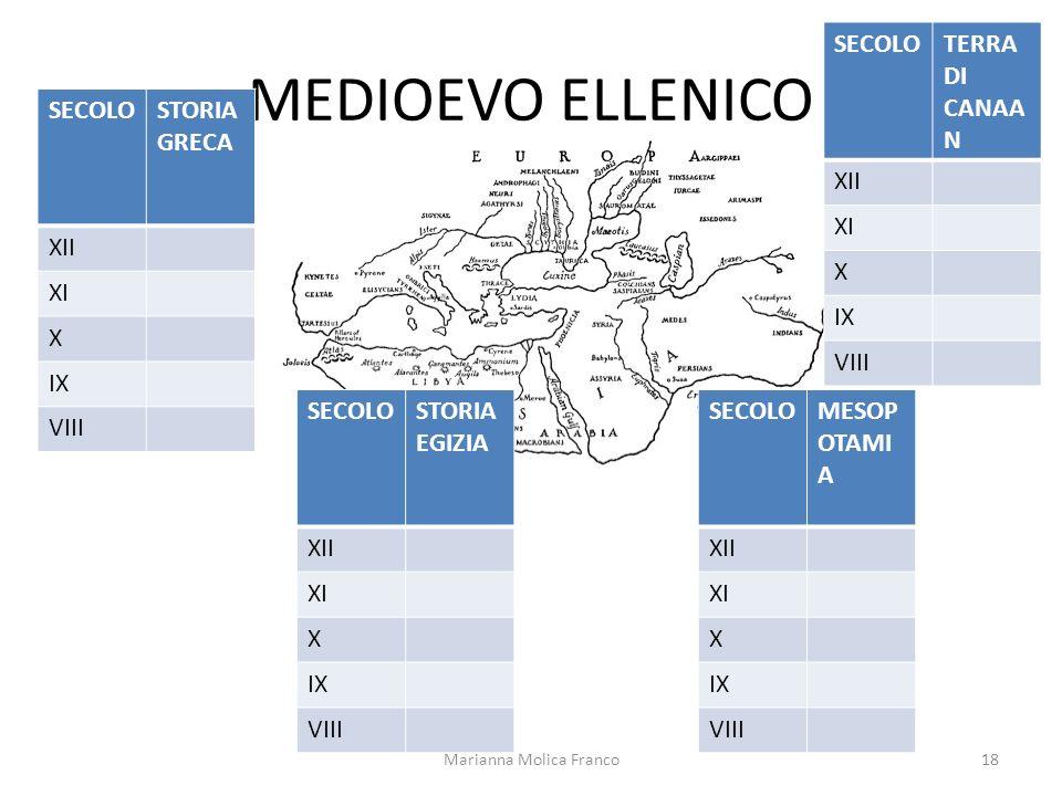 MEDIOEVO ELLENICO Marianna Molica Franco18 SECOLOSTORIA GRECA XII XI X IX VIII SECOLOSTORIA EGIZIA XII XI X IX VIII SECOLOMESOP OTAMI A XII XI X IX VI