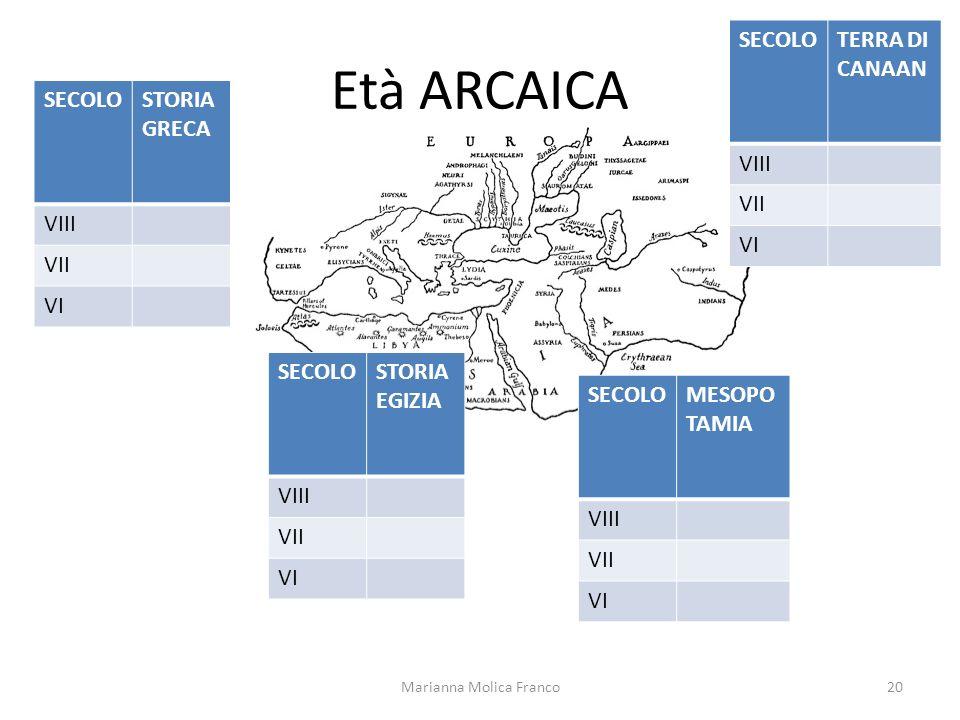 Età ARCAICA Marianna Molica Franco20 SECOLOSTORIA GRECA VIII VII VI SECOLOSTORIA EGIZIA VIII VII VI SECOLOTERRA DI CANAAN VIII VII VI SECOLOMESOPO TAM