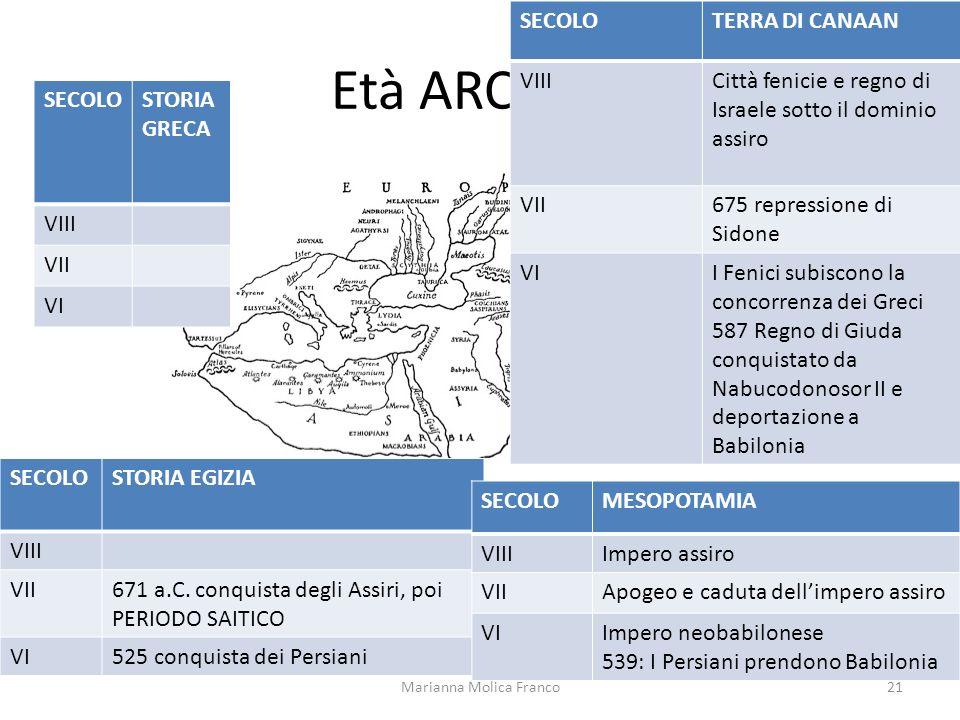 Età ARCAICA Marianna Molica Franco21 SECOLOSTORIA GRECA VIII VII VI SECOLOSTORIA EGIZIA VIII VII671 a.C. conquista degli Assiri, poi PERIODO SAITICO V
