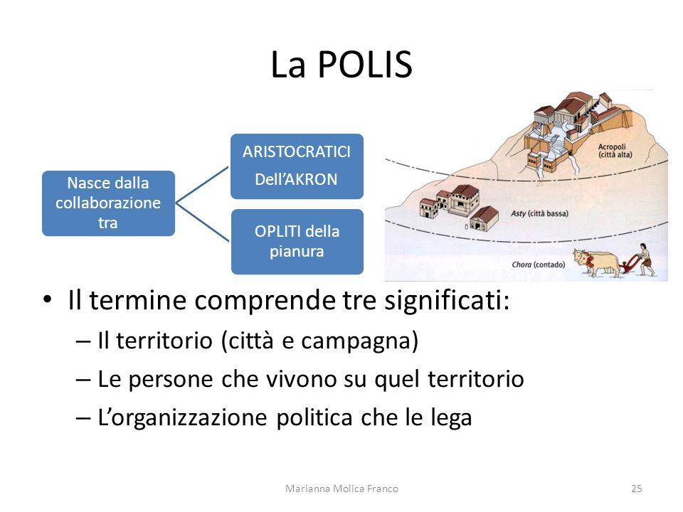 La POLIS Il termine comprende tre significati: – Il territorio (città e campagna) – Le persone che vivono su quel territorio – Lorganizzazione politic