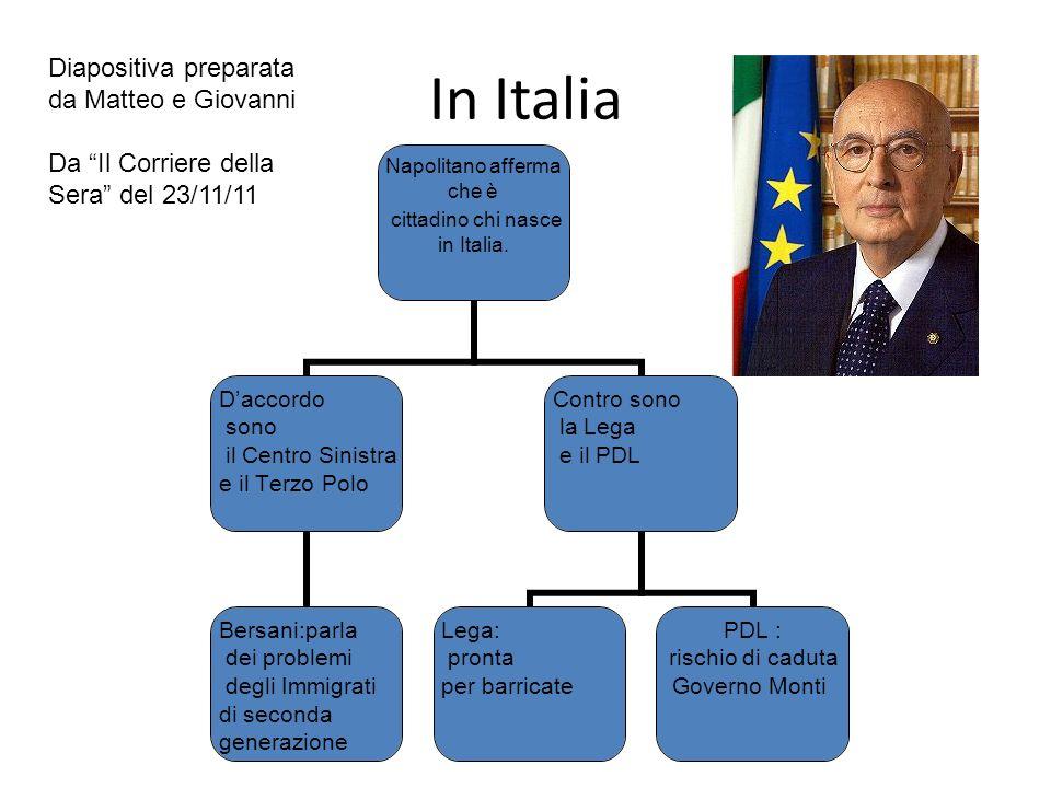 In Italia Napolitano afferma che è cittadino chi nasce in Italia. Daccordo sono il Centro Sinistra e il Terzo Polo Bersani:parla dei problemi degli Im
