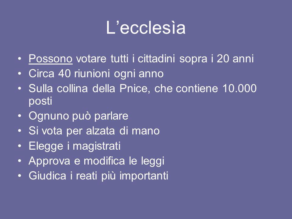 Lecclesìa Possono votare tutti i cittadini sopra i 20 anni Circa 40 riunioni ogni anno Sulla collina della Pnice, che contiene 10.000 posti Ognuno può