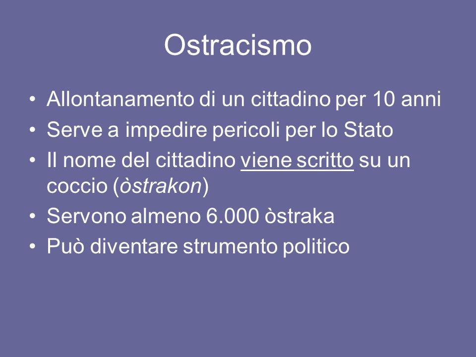 Ostracismo Allontanamento di un cittadino per 10 anni Serve a impedire pericoli per lo Stato Il nome del cittadino viene scritto su un coccio (òstrako