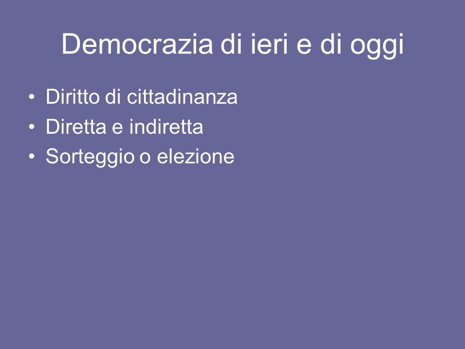 Democrazia di ieri e di oggi Diritto di cittadinanza Diretta e indiretta Sorteggio o elezione