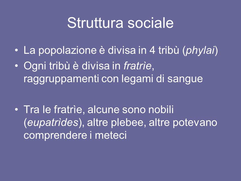 Struttura sociale La popolazione è divisa in 4 tribù (phylai) Ogni tribù è divisa in fratrìe, raggruppamenti con legami di sangue Tra le fratrìe, alcune sono nobili (eupatrìdes), altre plebee, altre potevano comprendere i meteci